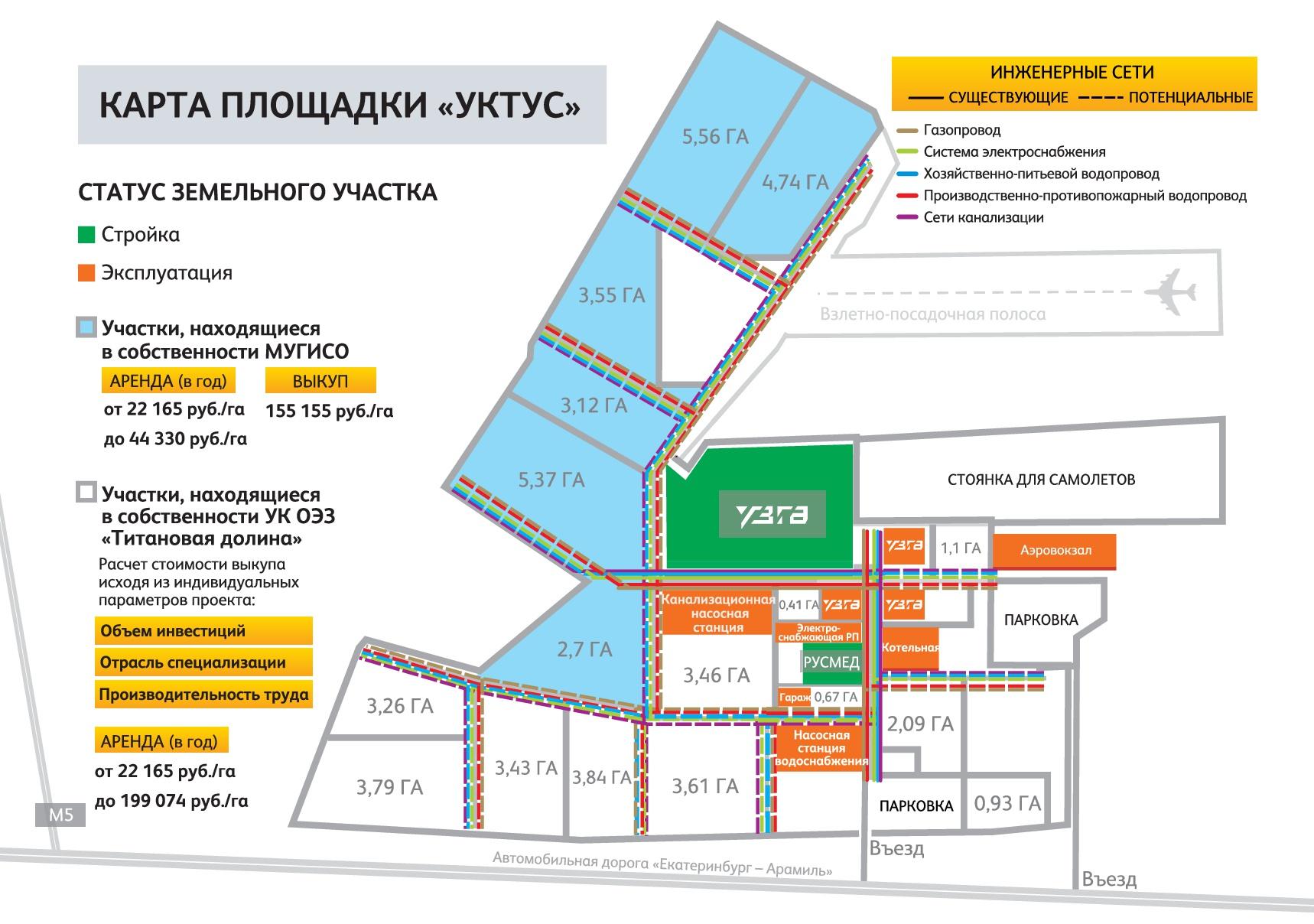 карта площадки Уктус